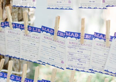 Kris & Kate Wedding Mad Lib RSVP